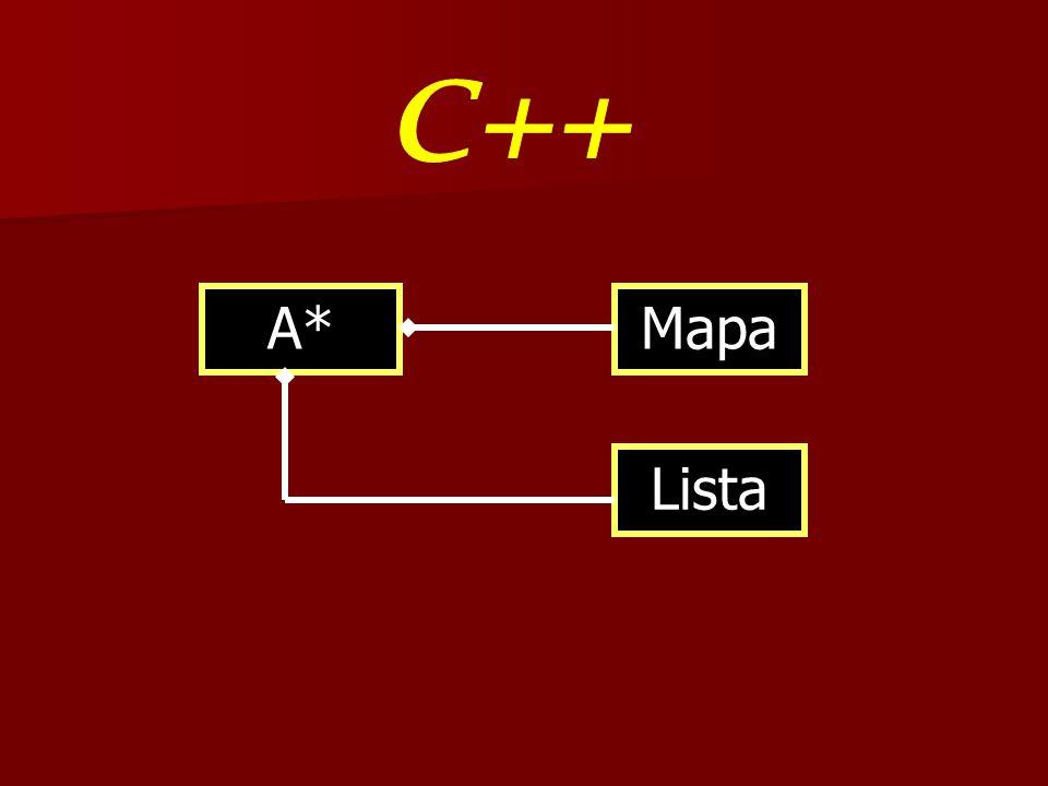 C++ A* Mapa Lista