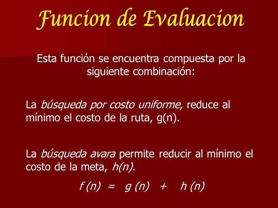 Esta función se encuentra compuesta por la siguiente combinación: