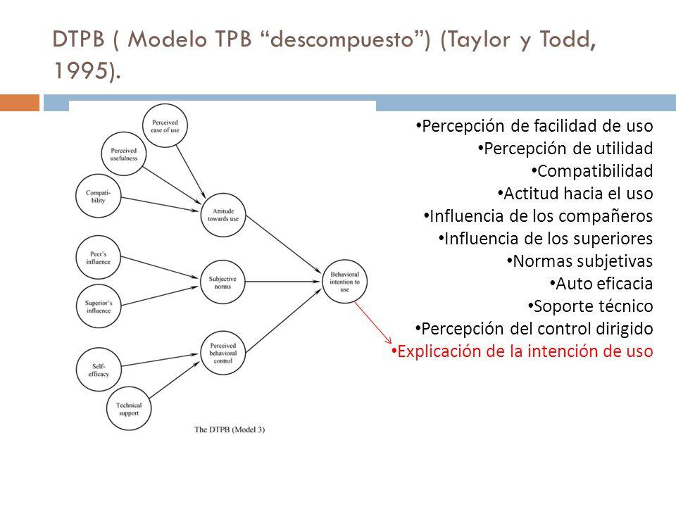 DTPB ( Modelo TPB descompuesto ) (Taylor y Todd, 1995).
