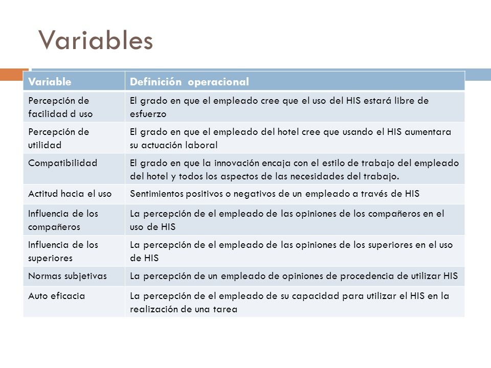 Variables Variable Definición operacional