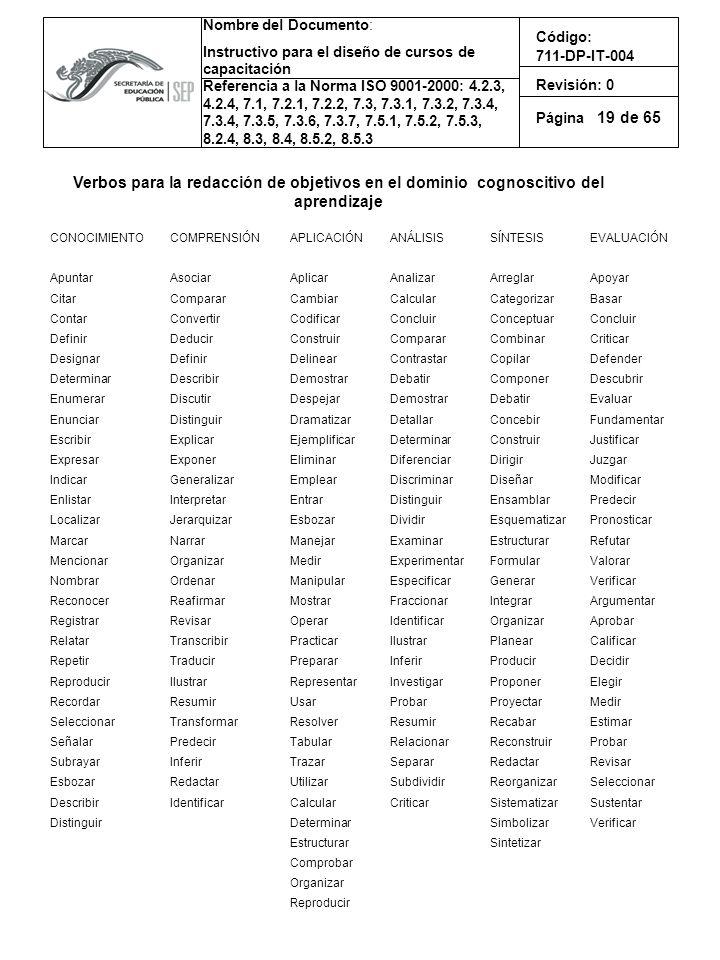 19 Verbos para la redacción de objetivos en el dominio cognoscitivo del aprendizaje.