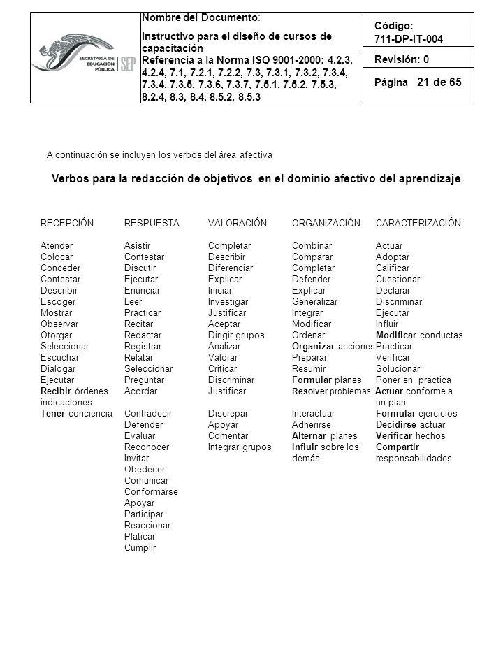 21 A continuación se incluyen los verbos del área afectiva. Verbos para la redacción de objetivos en el dominio afectivo del aprendizaje.