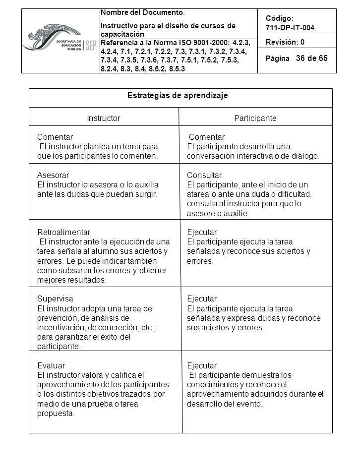 36 Estrategias de aprendizaje. Participante. Comentar. El participante desarrolla una conversación interactiva o de diálogo.