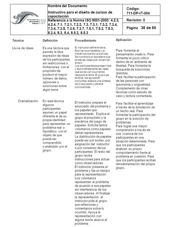 38 Técnica Lluvia de ideas Dramatización Definición