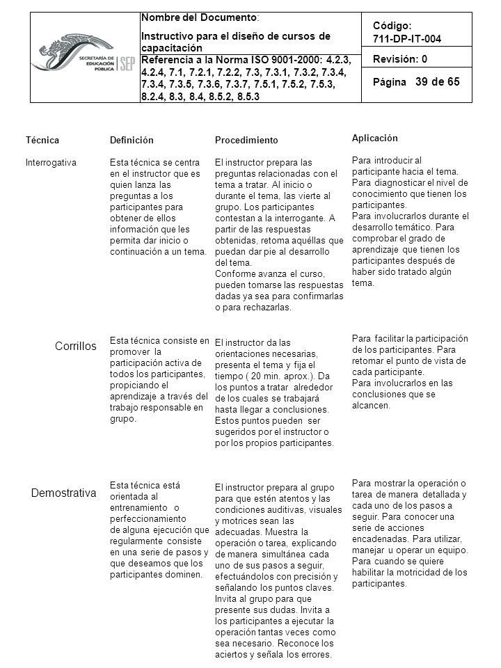 39 Corrillos Demostrativa Técnica Interrogativa Definición