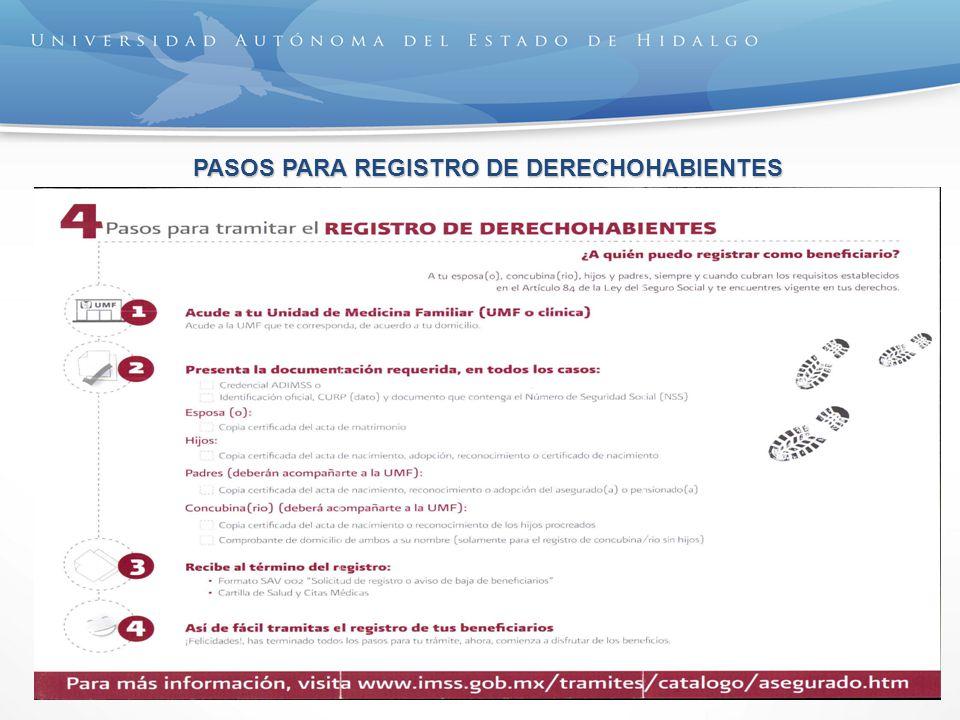 PASOS PARA REGISTRO DE DERECHOHABIENTES