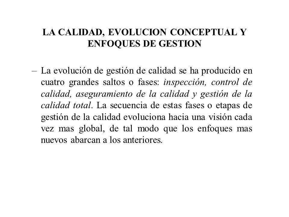LA CALIDAD, EVOLUCION CONCEPTUAL Y ENFOQUES DE GESTION
