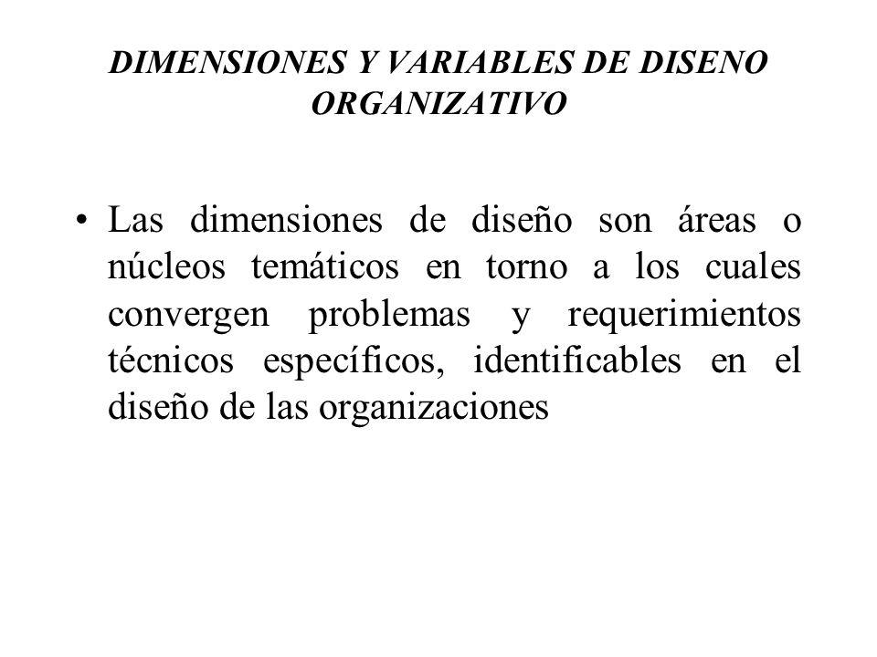 DIMENSIONES Y VARIABLES DE DISENO ORGANIZATIVO