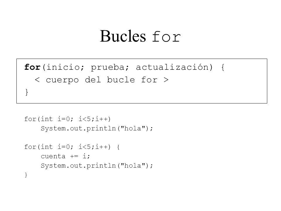 Bucles for for(inicio; prueba; actualización) {