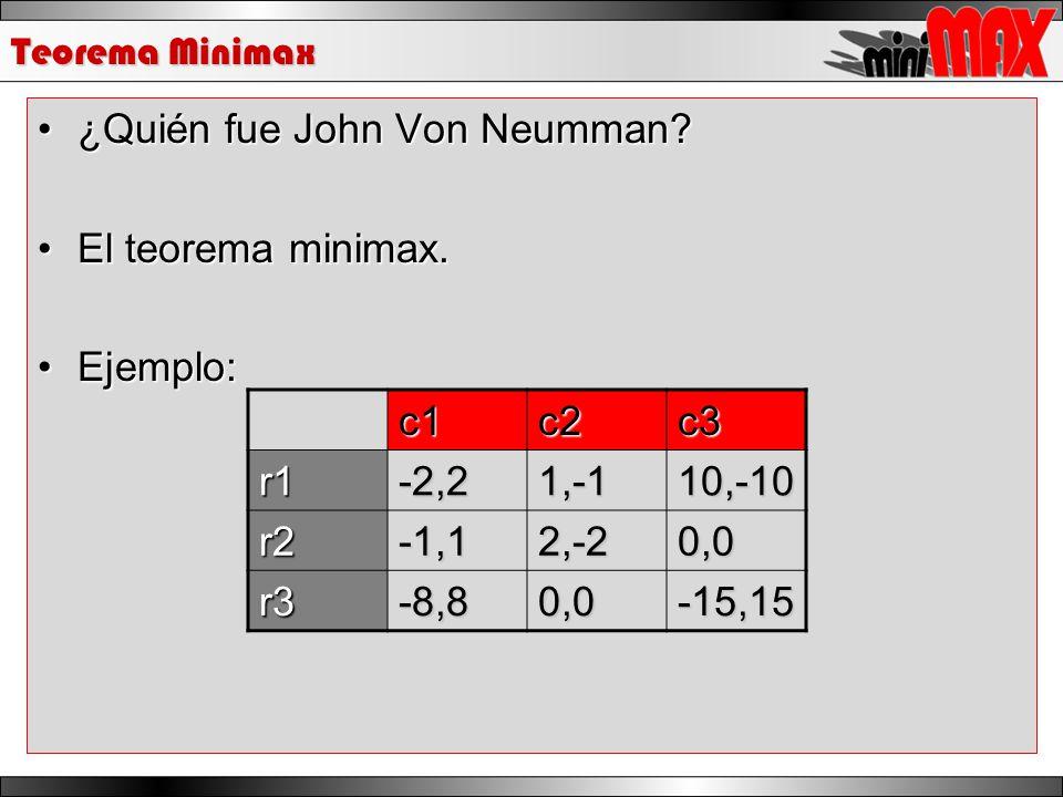 ¿Quién fue John Von Neumman El teorema minimax. Ejemplo: c1 c2 c3 r1