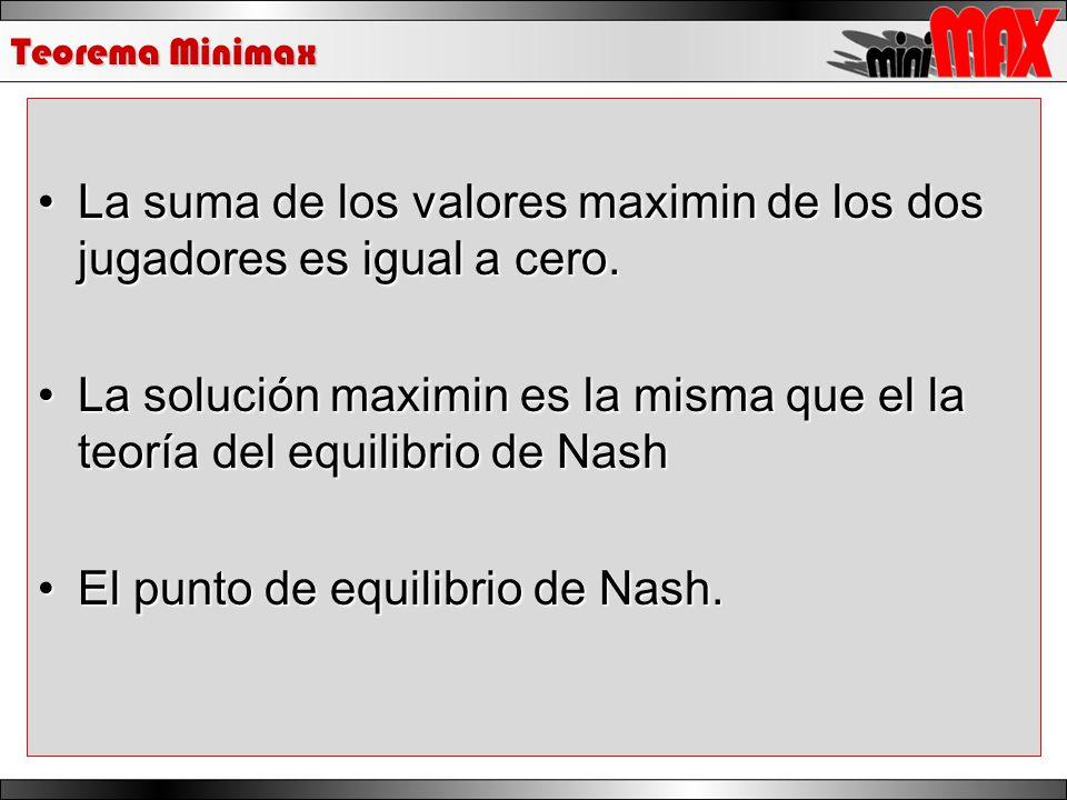 La suma de los valores maximin de los dos jugadores es igual a cero.