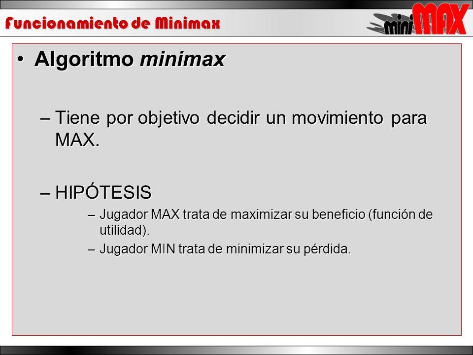 Funcionamiento de Minimax