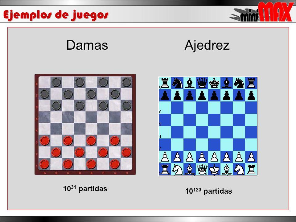 Ejemplos de juegos Damas Ajedrez 1031 partidas 10123 partidas