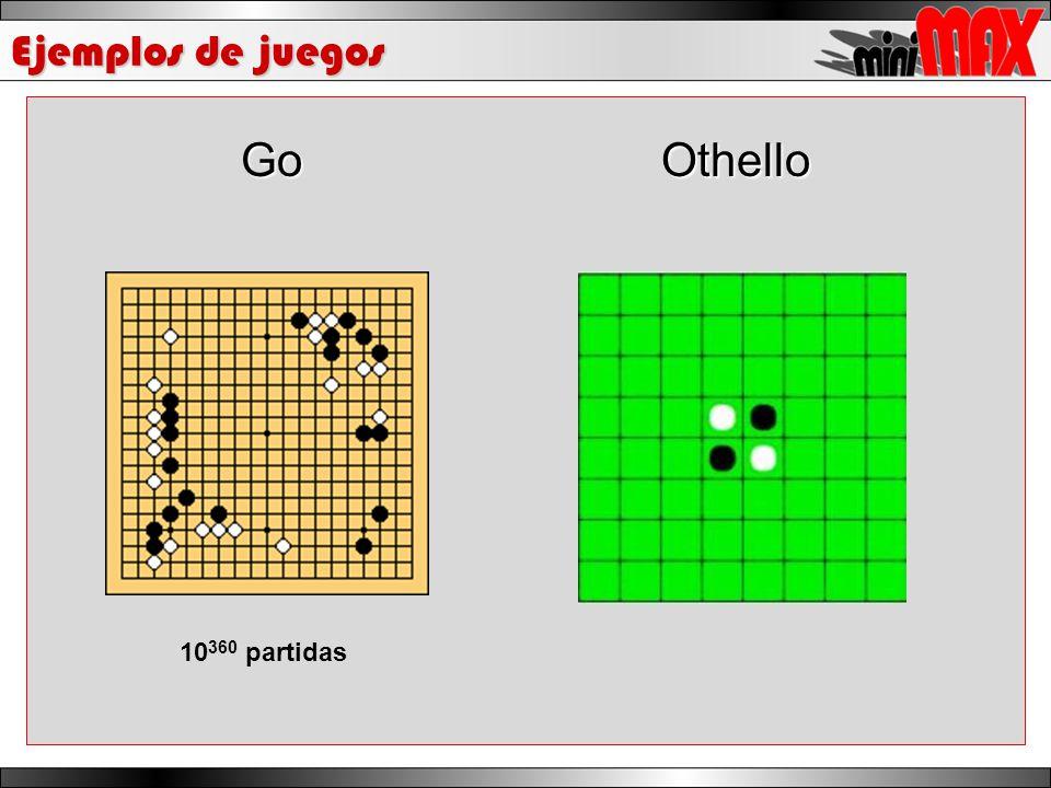 Ejemplos de juegos Go Othello 10360 partidas
