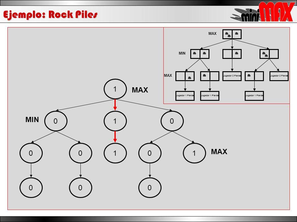 Ejemplo: Rock Piles 1 MAX 1 MIN 1 1 MAX MAX MIN MAX Jugador 2 Pierde