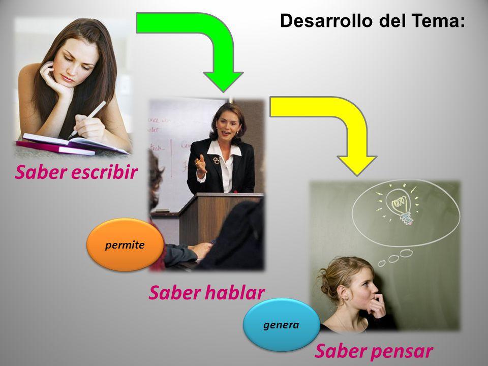 Saber escribir Saber hablar Saber pensar Desarrollo del Tema: permite