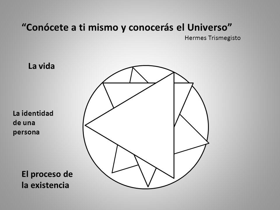 Conócete a ti mismo y conocerás el Universo