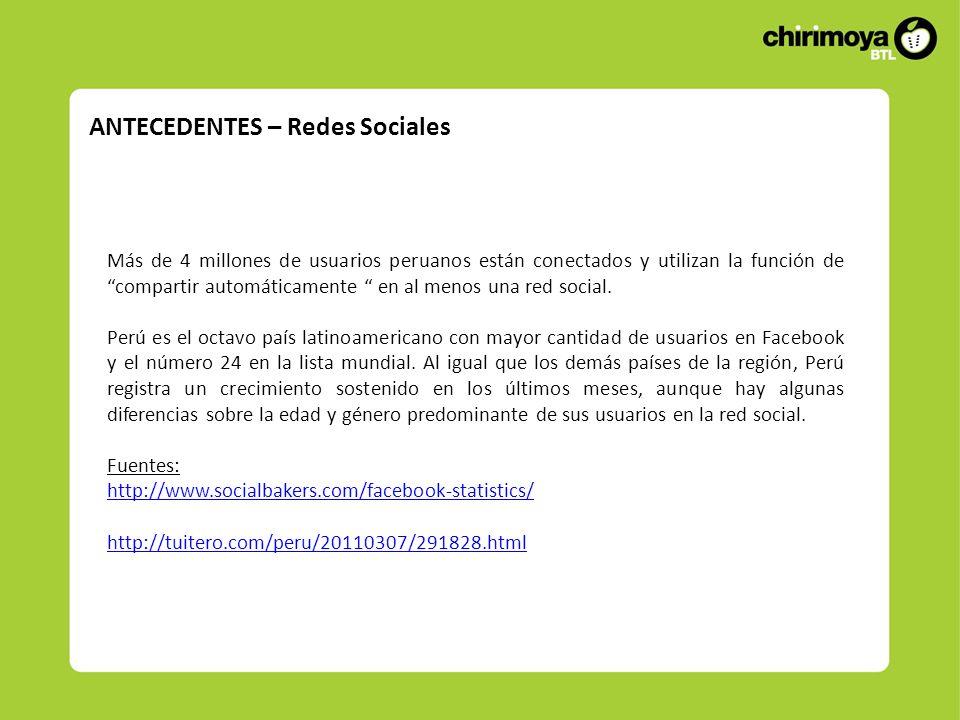 ANTECEDENTES – Redes Sociales