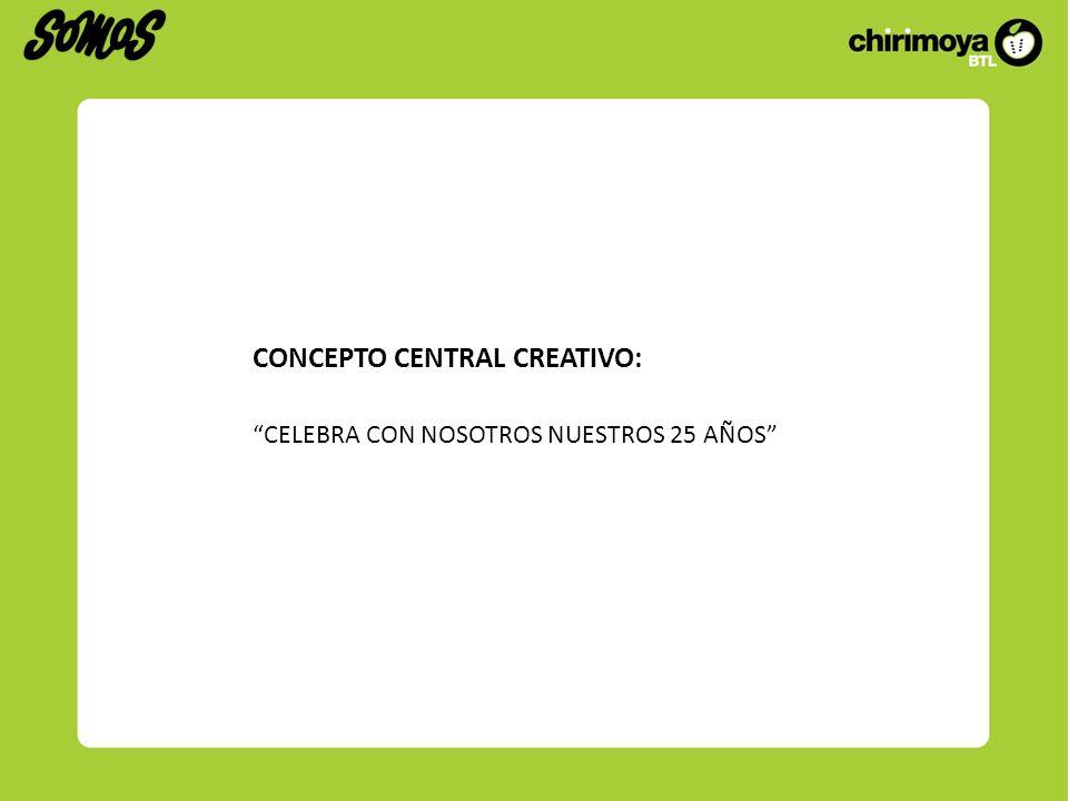 CONCEPTO CENTRAL CREATIVO: