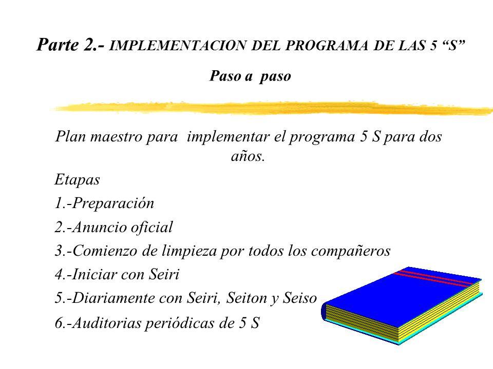 Parte 2.- IMPLEMENTACION DEL PROGRAMA DE LAS 5 S Paso a paso