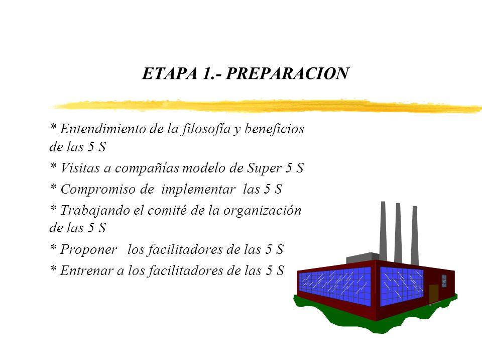 ETAPA 1.- PREPARACION * Entendimiento de la filosofía y beneficios de las 5 S. * Visitas a compañías modelo de Super 5 S.