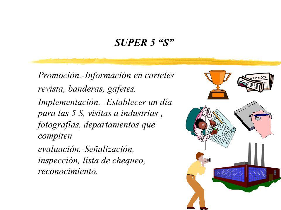 SUPER 5 S Promoción.-Información en carteles