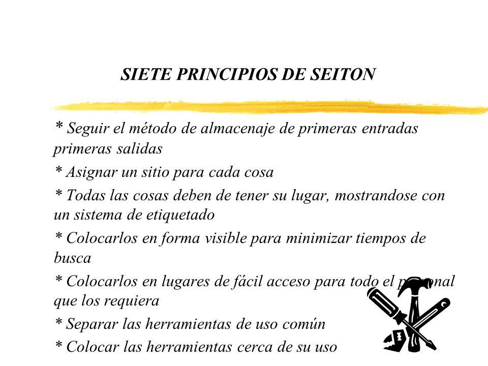 SIETE PRINCIPIOS DE SEITON