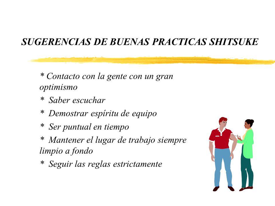 SUGERENCIAS DE BUENAS PRACTICAS SHITSUKE