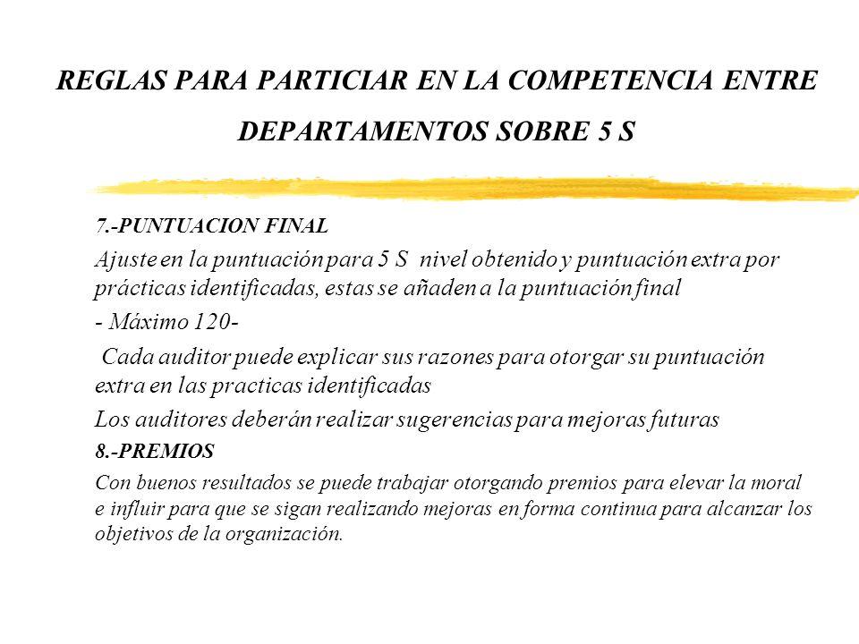 REGLAS PARA PARTICIAR EN LA COMPETENCIA ENTRE DEPARTAMENTOS SOBRE 5 S