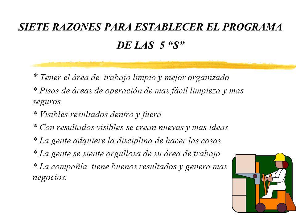 SIETE RAZONES PARA ESTABLECER EL PROGRAMA DE LAS 5 S