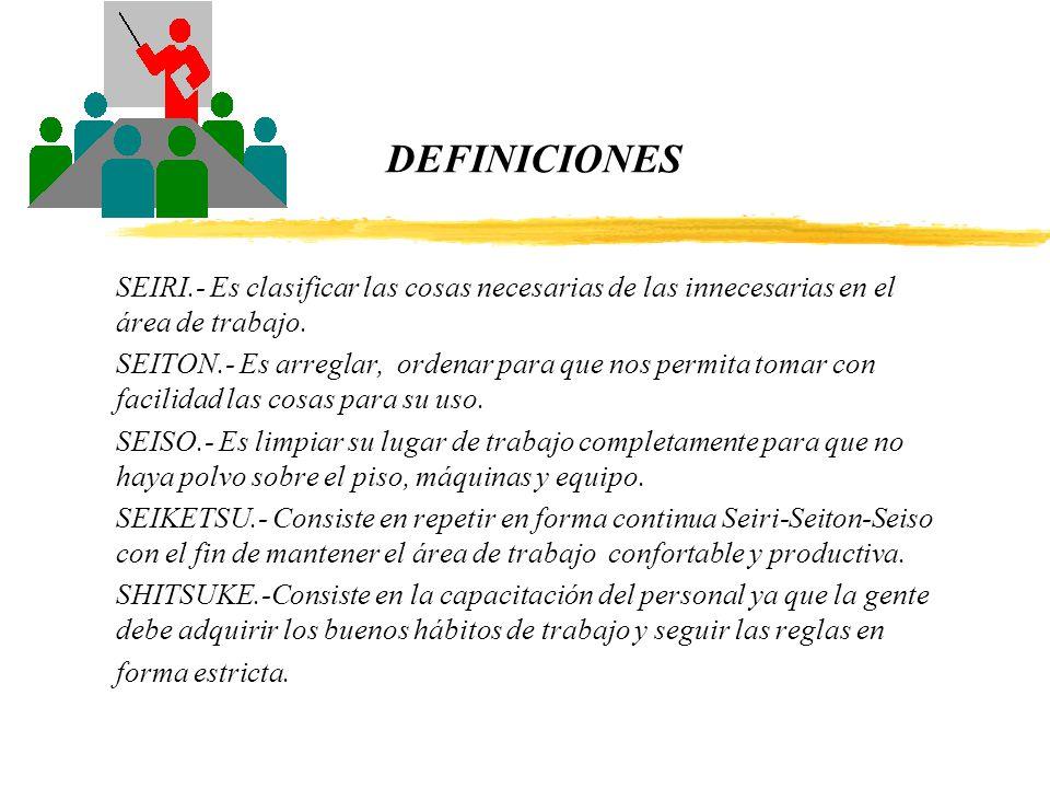 DEFINICIONES SEIRI.- Es clasificar las cosas necesarias de las innecesarias en el área de trabajo.