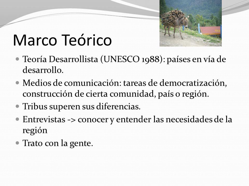 Marco Teórico Teoría Desarrollista (UNESCO 1988): países en vía de desarrollo.