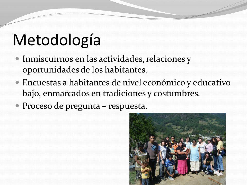 Metodología Inmiscuirnos en las actividades, relaciones y oportunidades de los habitantes.