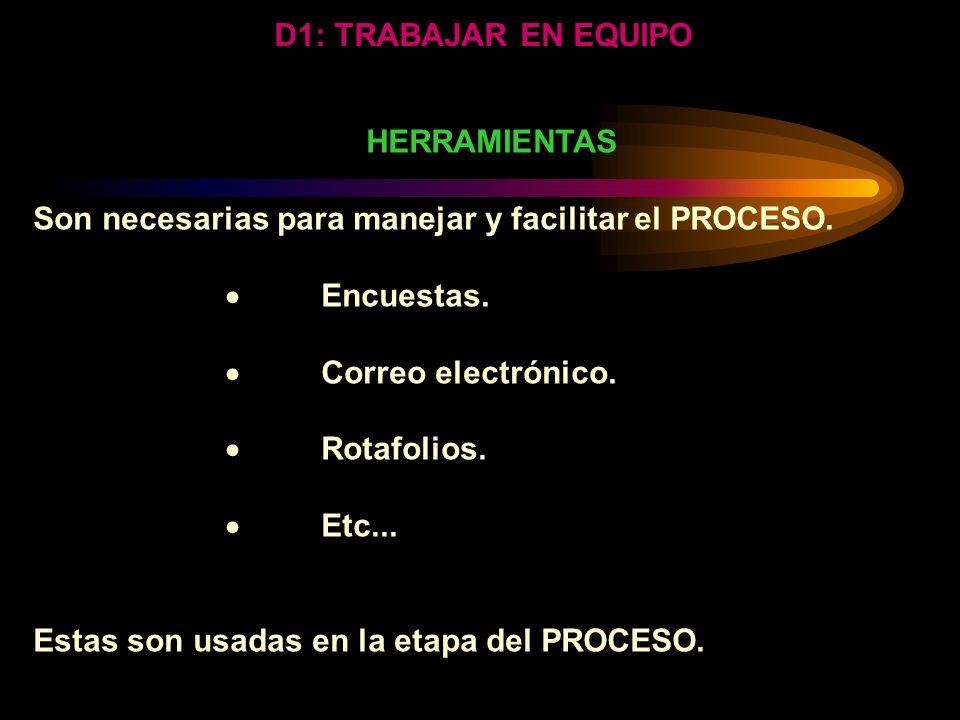 D1: TRABAJAR EN EQUIPO HERRAMIENTAS. Son necesarias para manejar y facilitar el PROCESO.  Encuestas.