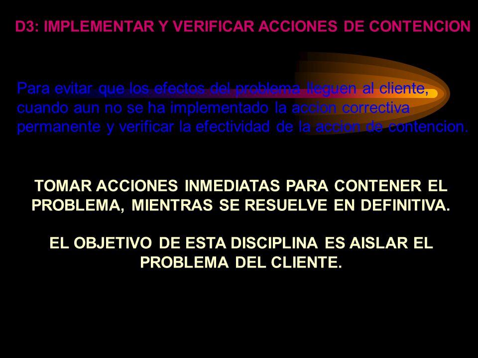 EL OBJETIVO DE ESTA DISCIPLINA ES AISLAR EL PROBLEMA DEL CLIENTE.