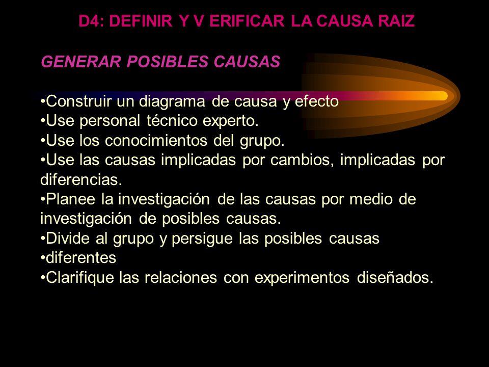 D4: DEFINIR Y V ERIFICAR LA CAUSA RAIZ