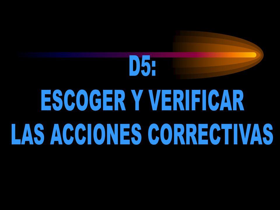 LAS ACCIONES CORRECTIVAS