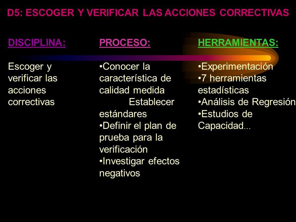 D5: ESCOGER Y VERIFICAR LAS ACCIONES CORRECTIVAS