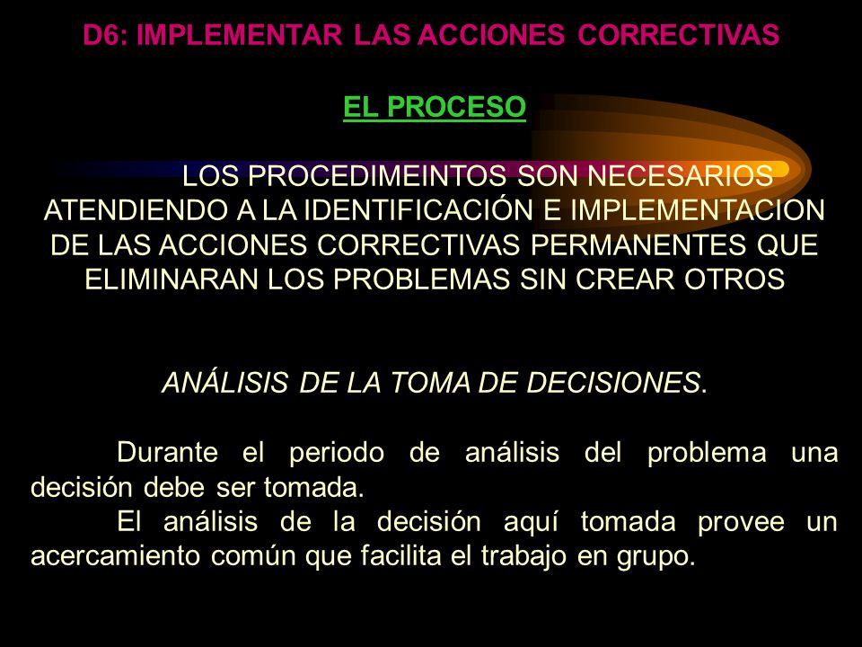 D6: IMPLEMENTAR LAS ACCIONES CORRECTIVAS
