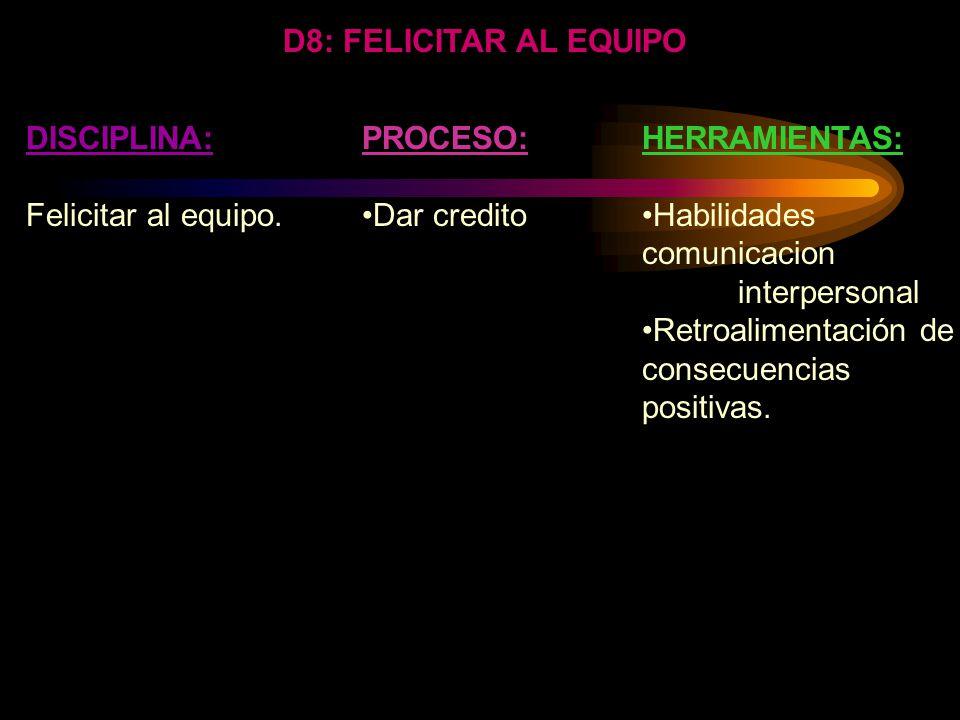 D8: FELICITAR AL EQUIPO DISCIPLINA: Felicitar al equipo. PROCESO: Dar credito. HERRAMIENTAS: Habilidades comunicacion interpersonal.