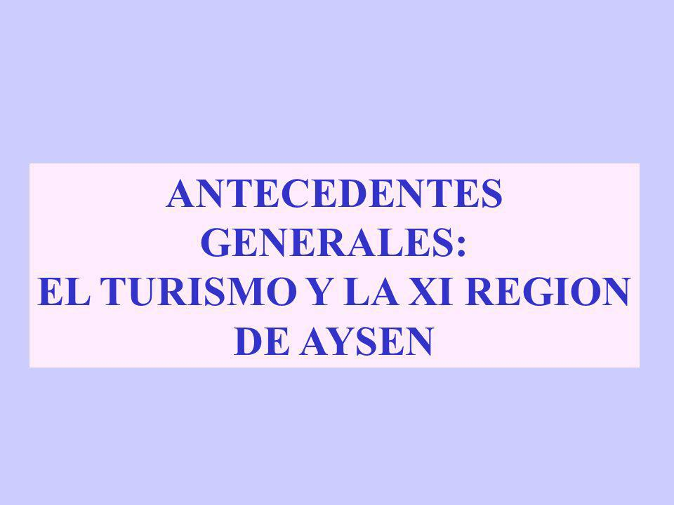 ANTECEDENTES GENERALES: EL TURISMO Y LA XI REGION DE AYSEN