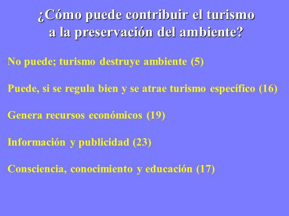 ¿Cómo puede contribuir el turismo a la preservación del ambiente