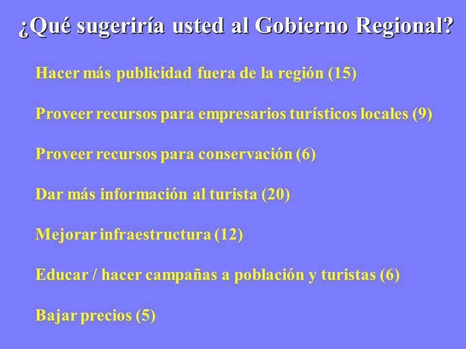 ¿Qué sugeriría usted al Gobierno Regional