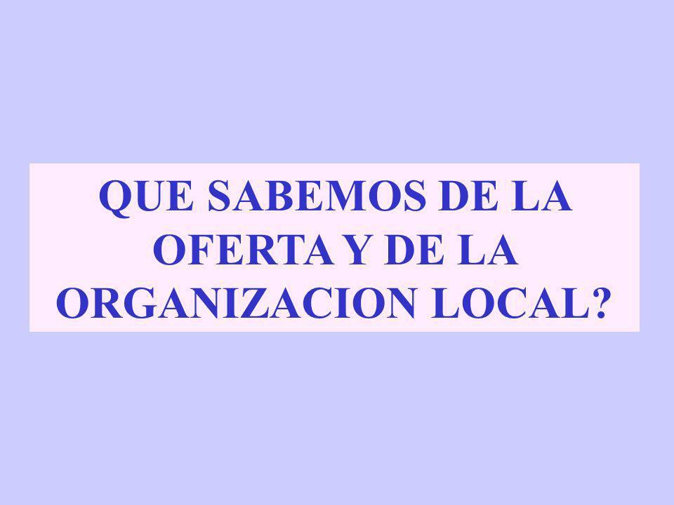 QUE SABEMOS DE LA OFERTA Y DE LA ORGANIZACION LOCAL
