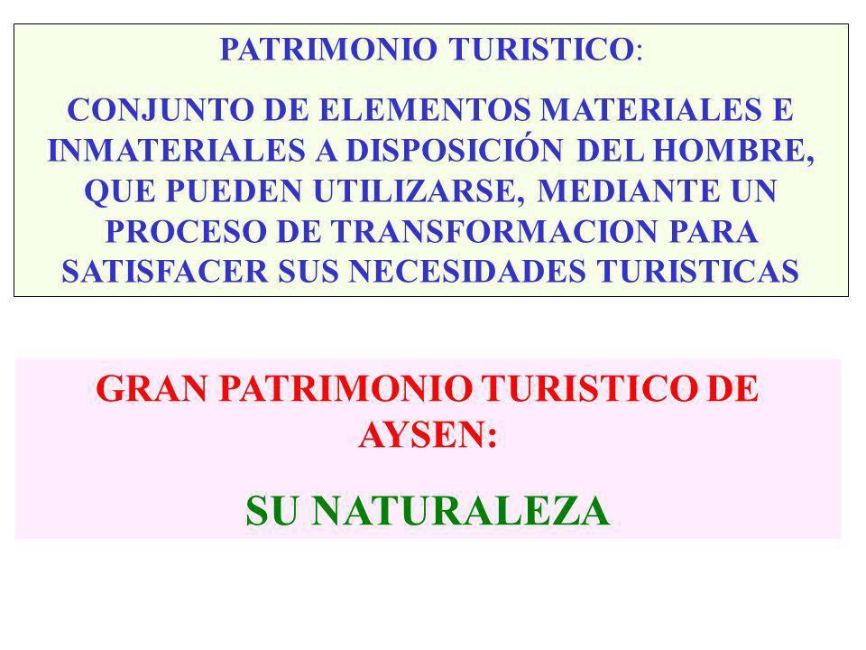 GRAN PATRIMONIO TURISTICO DE AYSEN: