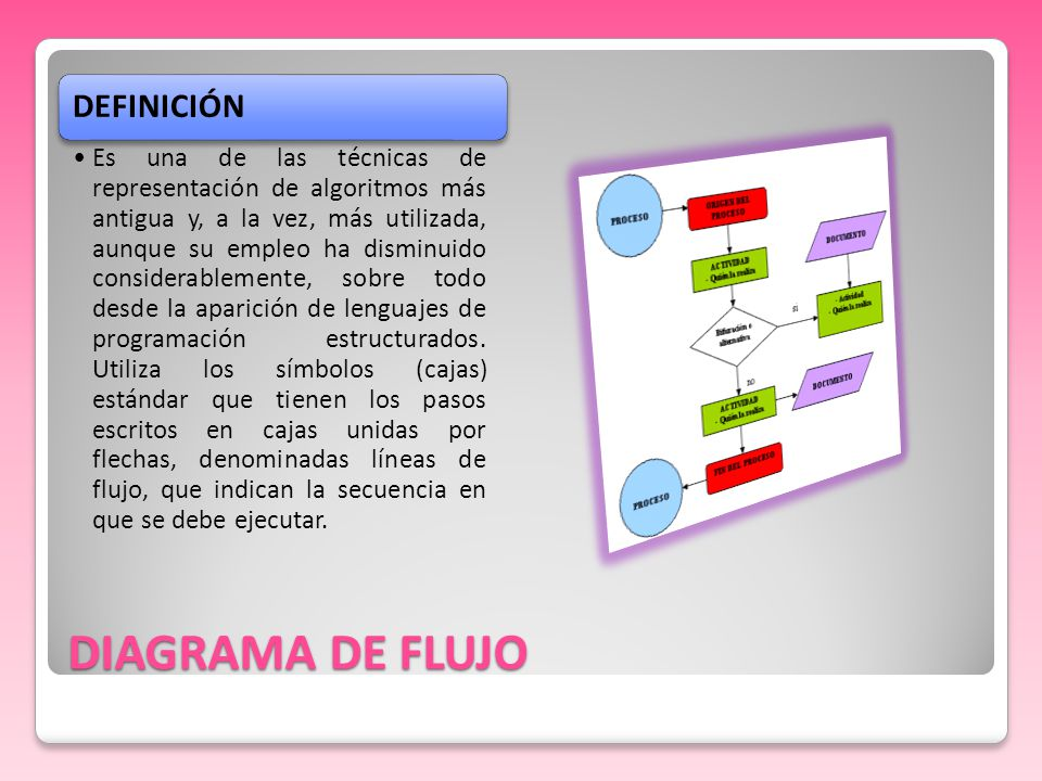DIAGRAMA DE FLUJO DEFINICIÓN