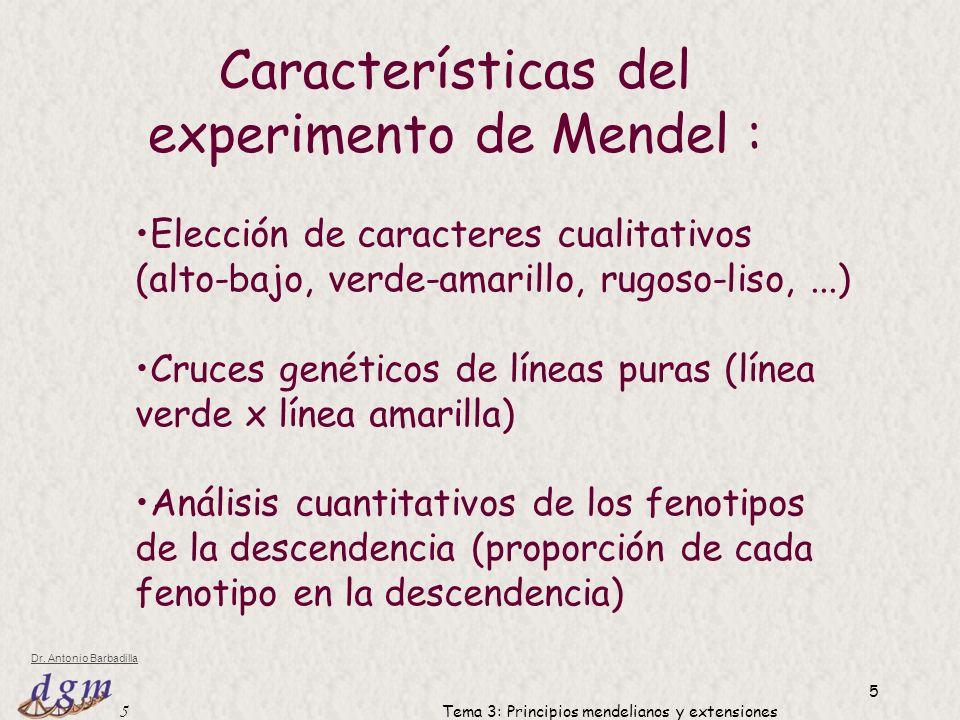Características del experimento de Mendel :
