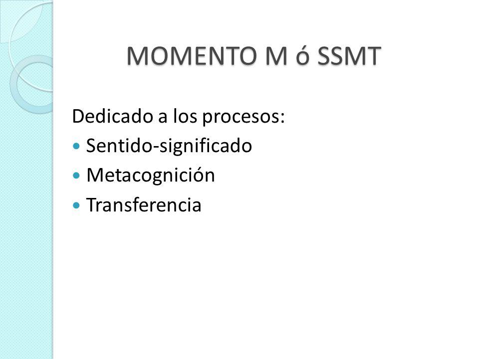 MOMENTO M ó SSMT Dedicado a los procesos: Sentido-significado