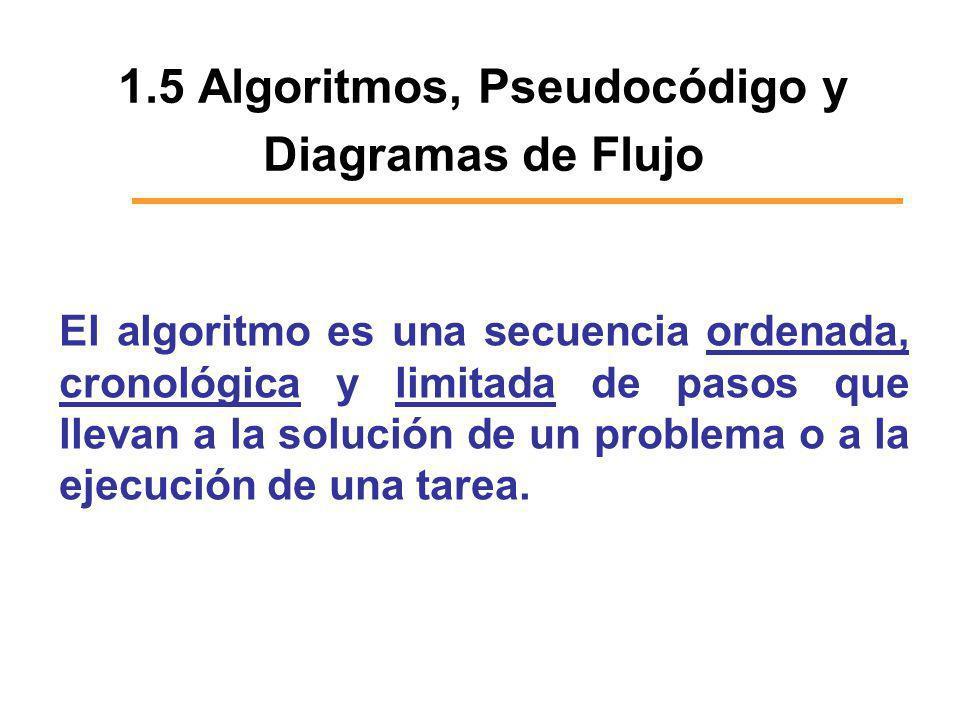 1.5 Algoritmos, Pseudocódigo y Diagramas de Flujo