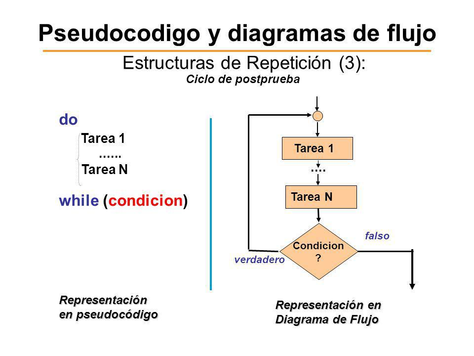 Pseudocodigo y diagramas de flujo